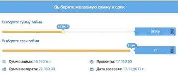 Онлайн-сервис Ekredit.kz объявил о проведении выгодной акции для заемщиков